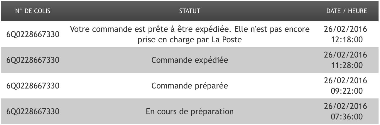 Retour sur mon exp rience du service client nespresso sum fr - Cdiscount mon suivi de commande ...